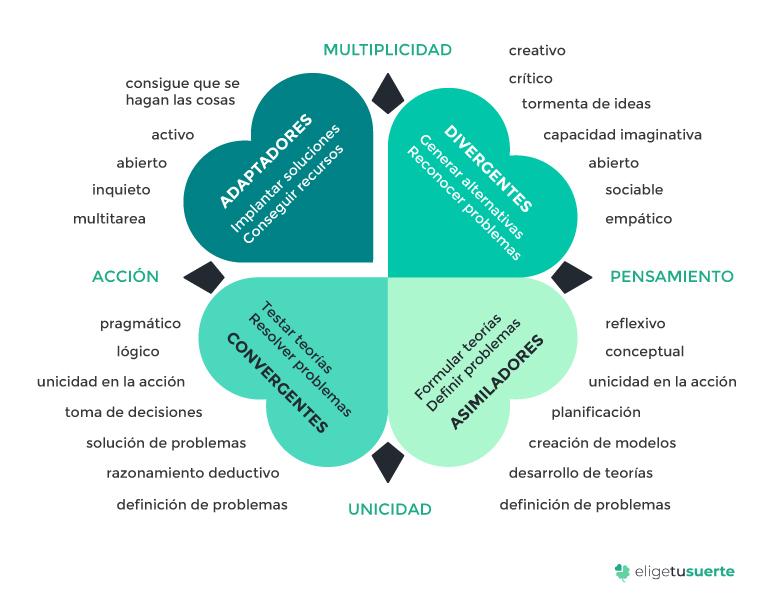 aprendizaje-infografia